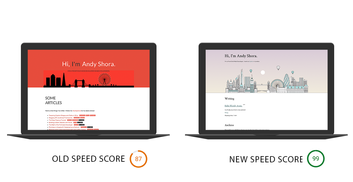 Page Speed Score Comparison